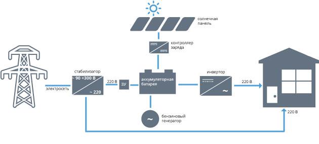 энергоконтейнер_безопасности